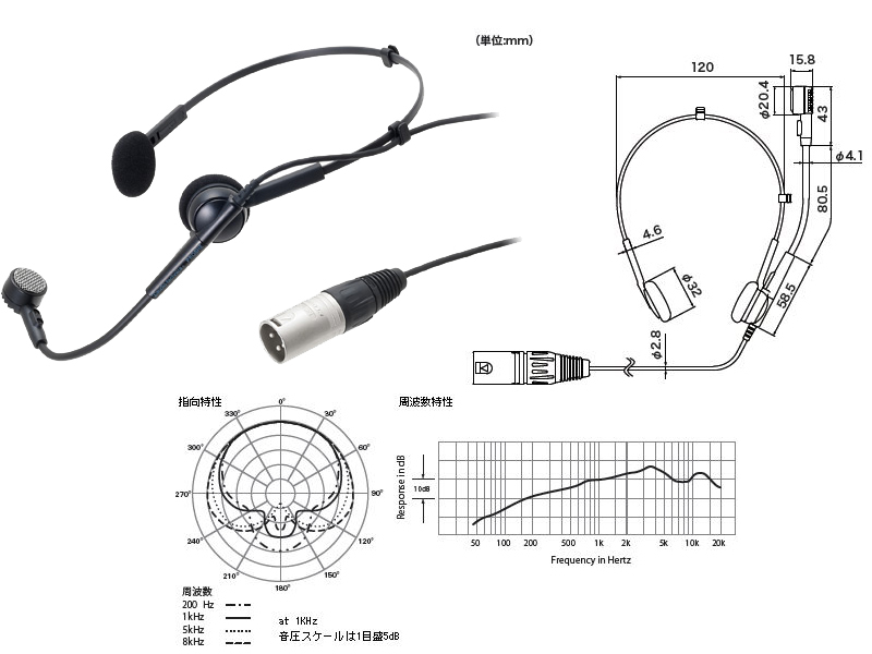 [Optimal hands-free microphone for all applications] audio-technica PRO8HE